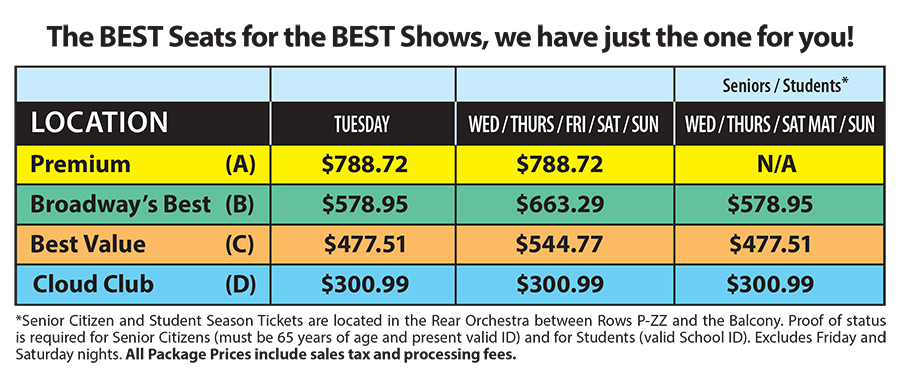 BroadwaySeries-Order Form 2020 FINAL_PRICING.png