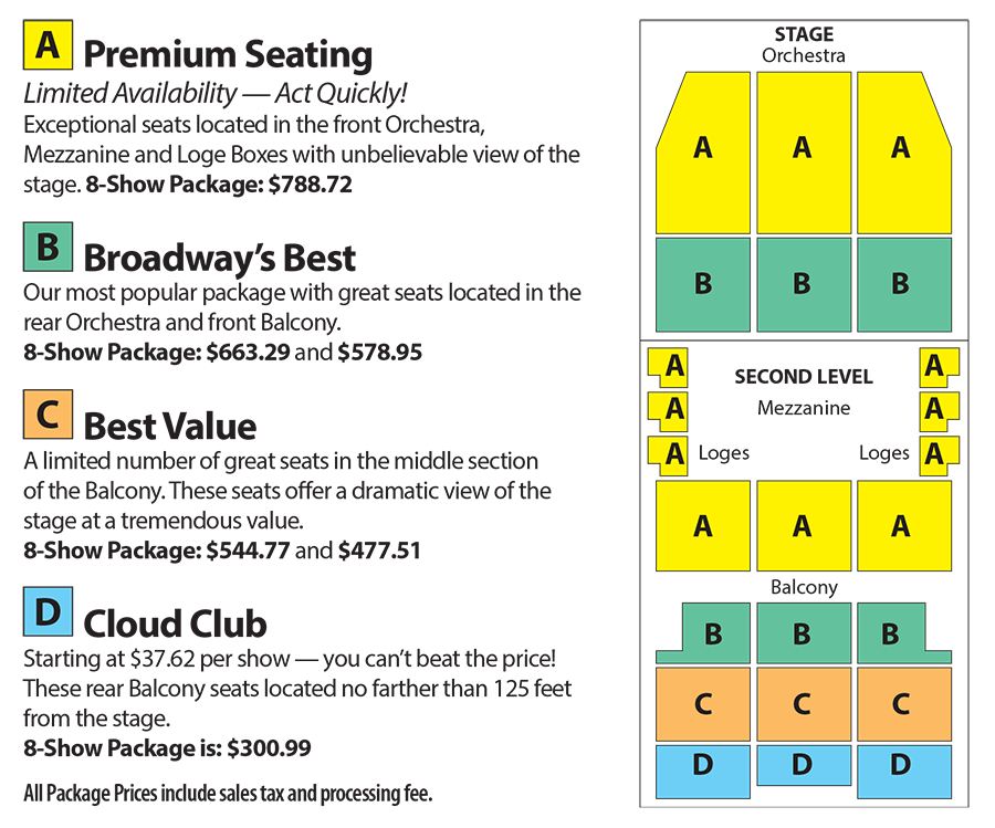 BroadwaySeries-Order Form 2020 FINAL_SEATING.png